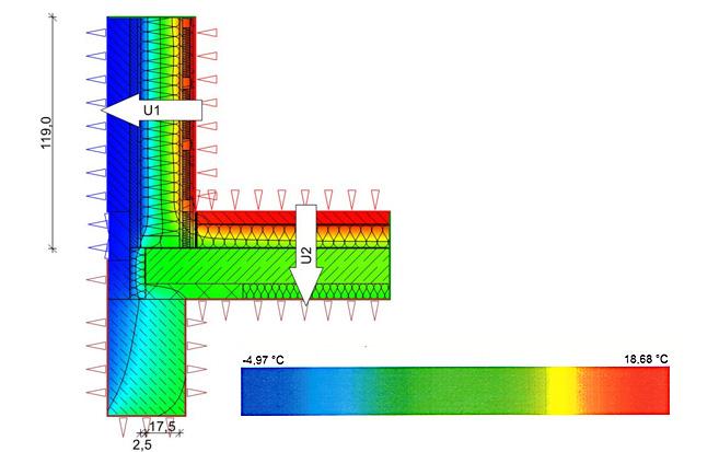 Wärmebrücken-Berechnung